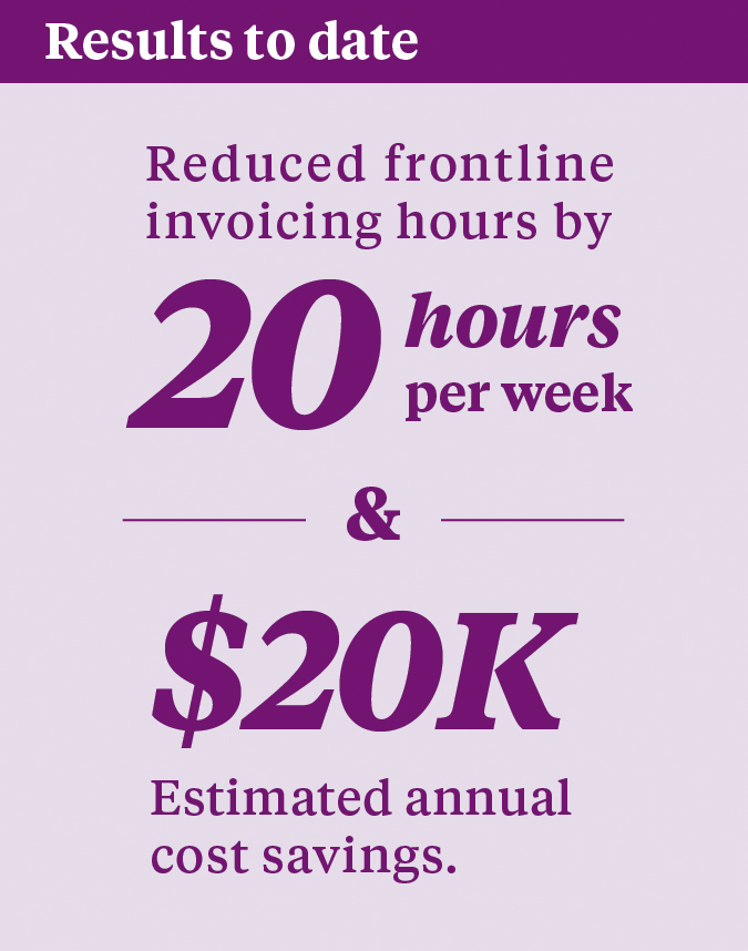 Reduced frontline invoicing hours by 20 hours per week and $20K estimated annual cost savings