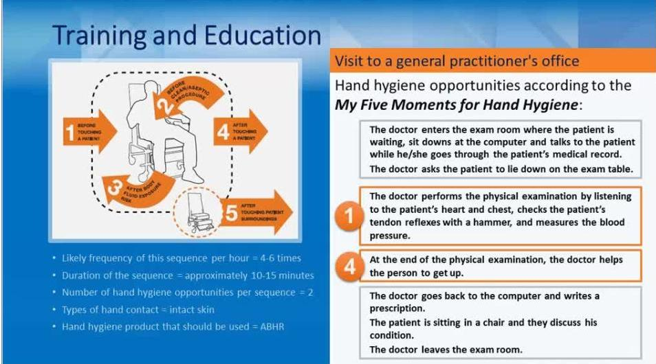 Webinar Wednesdays: Key Elements of a Successful Hand Hygiene Program Video