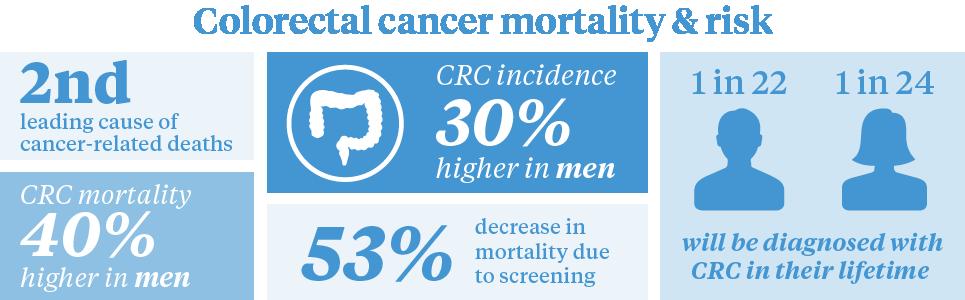 colorectal cancer under 40 cancerul de piele cu celule bazale