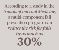 According to a study in the Annals of Internal Medicine, a multi-component fall prevention program can reduce the risk for falls by as much as 30%