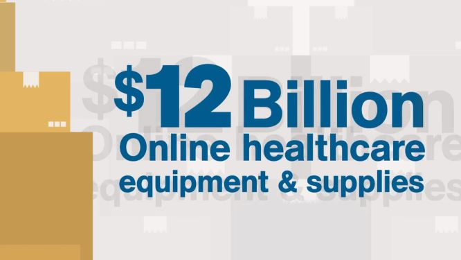 McKesson Ecommerce Solutions