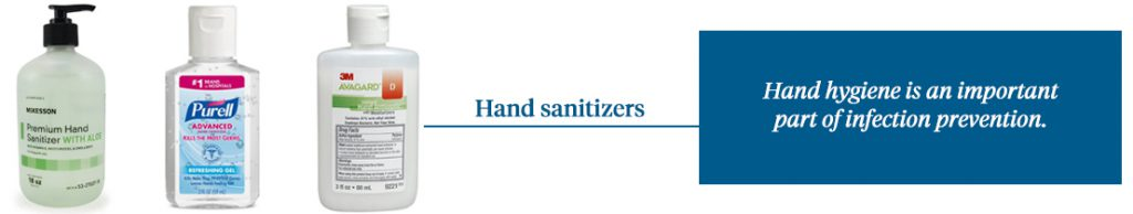Types of personal protective equipment: Hand sanitizers
