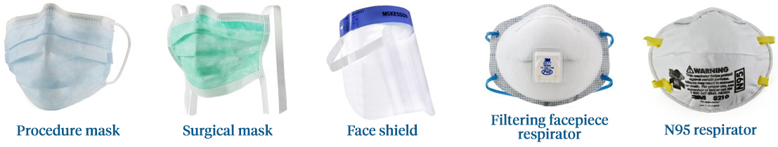 Types of personal protective equipment: Masks